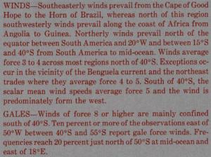Wind description
